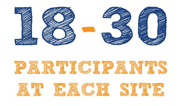 18-30 Participants at each site
